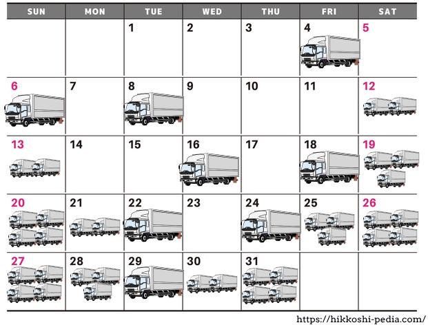 引越し料金の需要と供給のバランスをカレンダーで表したイラスト